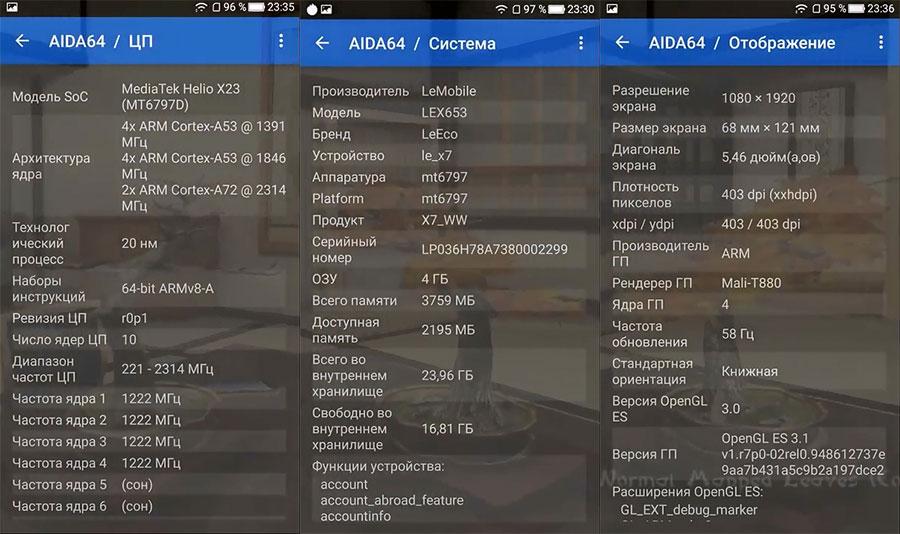 LeEco LeTV Pro 3 X651/X653 AI характеристики