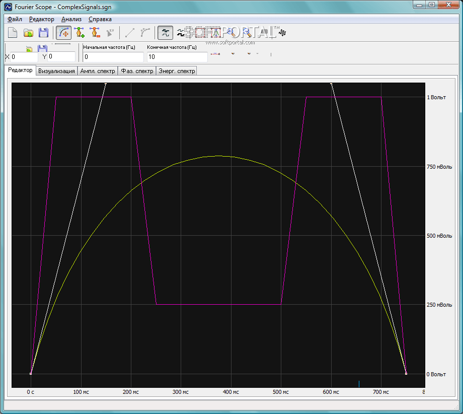 FourierScope