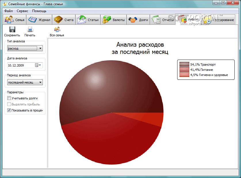 Программа для Расчета Расходов