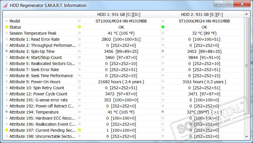 hdd regenerator iso image download