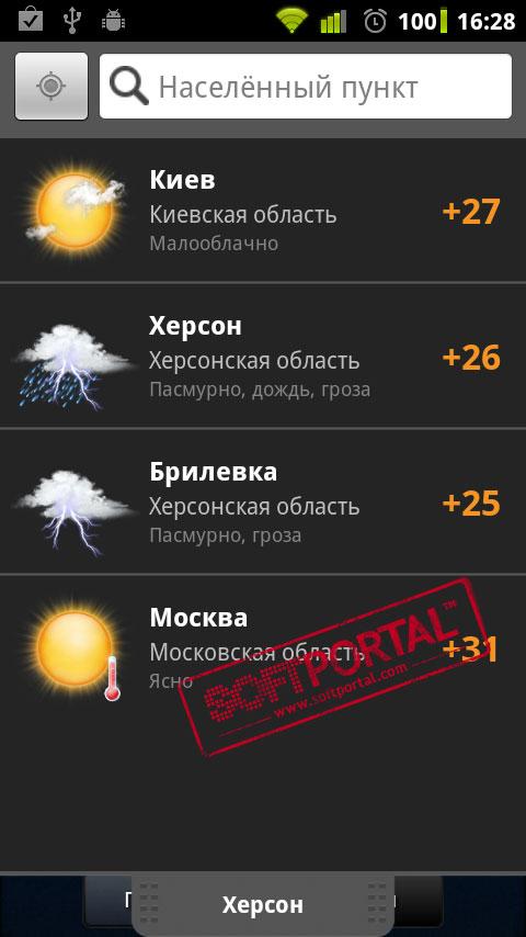 Погода в новокузнецке на май 2017 года
