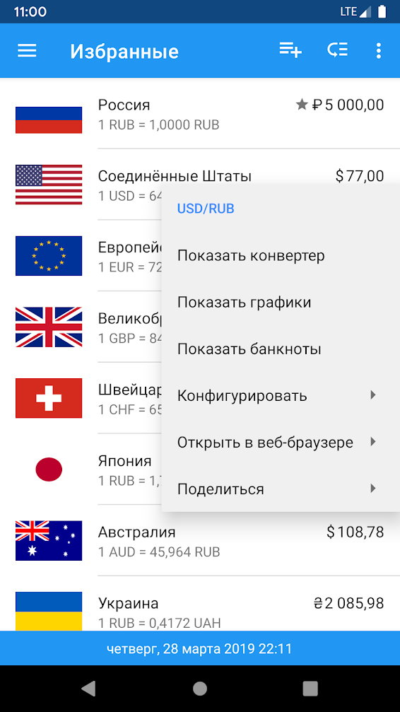История курсов валют