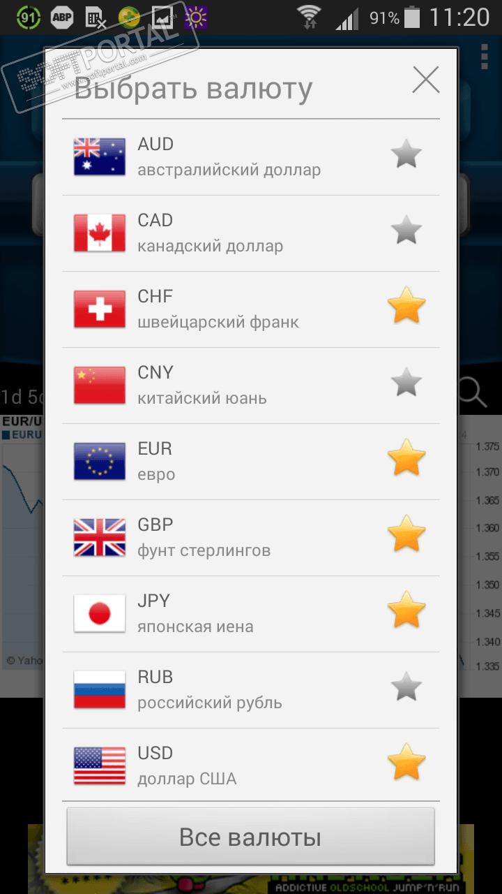 Международный конвертер валют лучший дц на forex