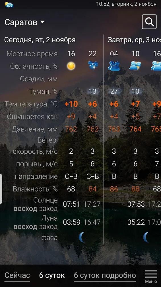 Погода буй костромская область на неделю