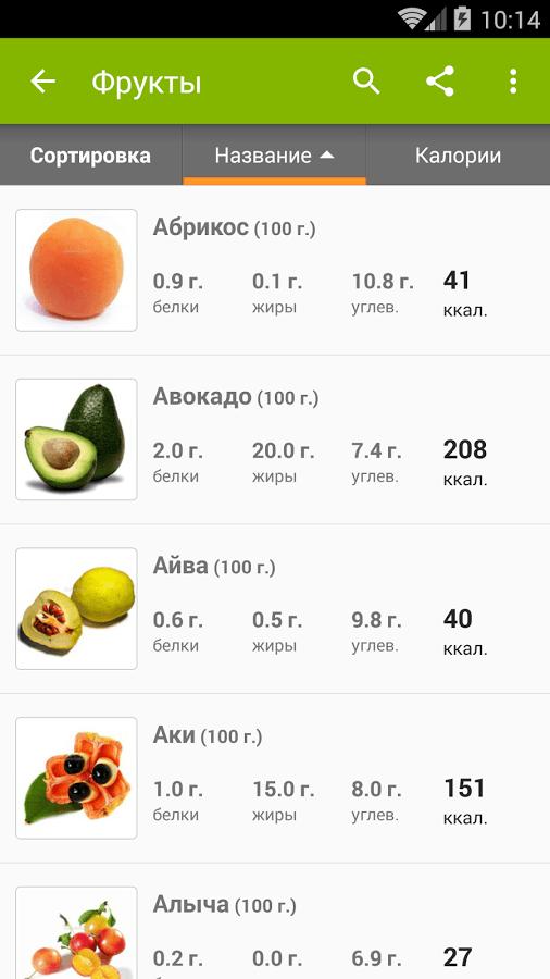 калорийность блюд таблица калькулятор
