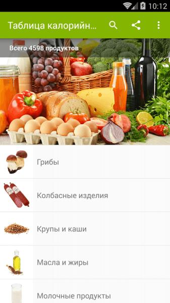Таблица калорийности продуктов скриншот № 1