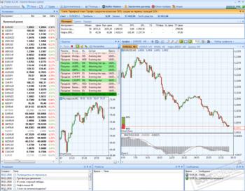 Программа которая автоматически аналезирует рынок forex analisa forex