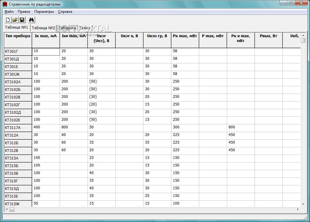 Справочник по радиодеталям