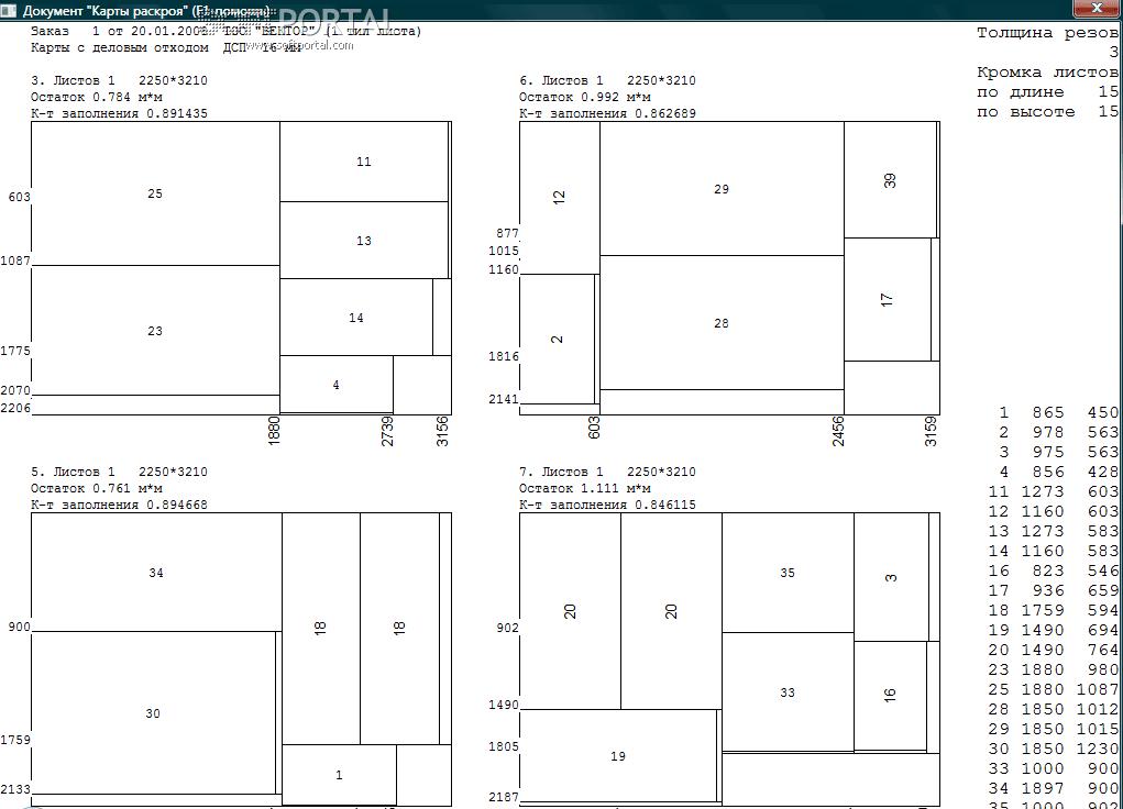 Как сделать карту раскроя в про100 видео
