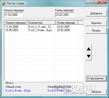 Программа расчета трудового стажа Паяный теплообменник Alfa Laval ACH16 Комсомольск-на-Амуре